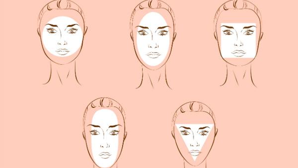 форма лица и характер